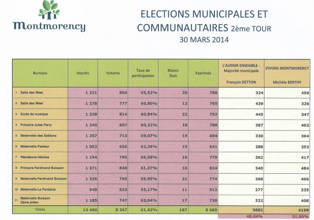 Elections 2014 2