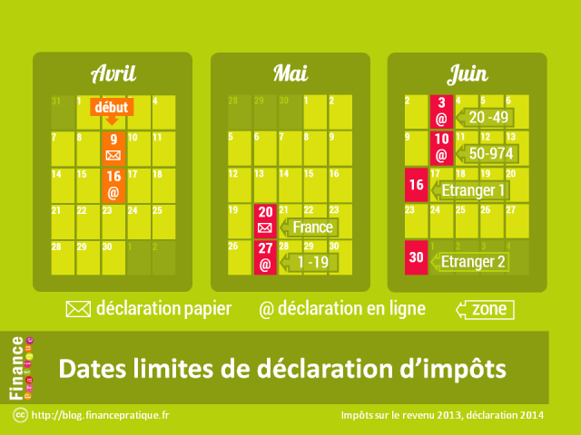 DateDeclarationImpotRevenu2013-20141