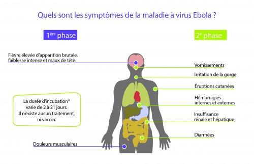 Symptomes_Ebola-2-b1262