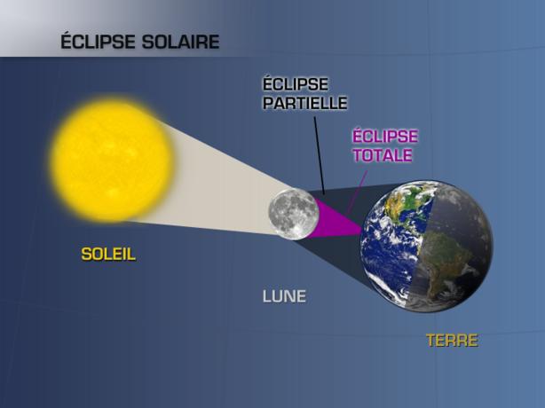 090721_144702_090721_eclipse