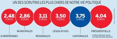 cout-unitaire-elections