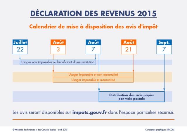 declaration-revenus_avis-2015