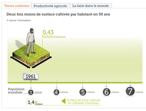 infographie-nourriture-small