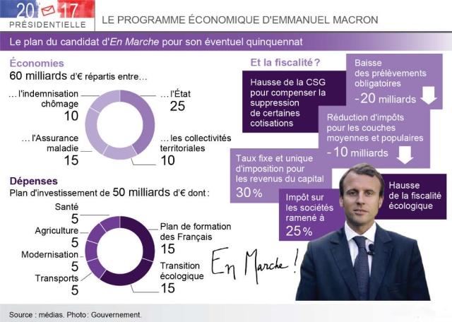 Le Programme Fiscal Injuste Et Couteux D Emmanuel Macron Le Haut
